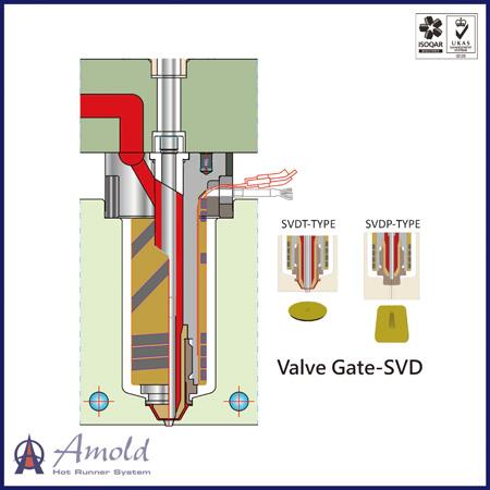 Injection Molding Runner Svd D2 L C Valve Gate Hot